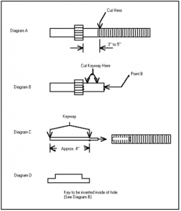 Four step taper installation instruction diagram.